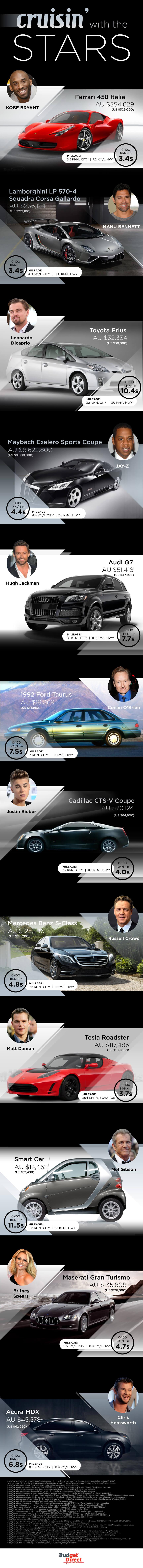 Celebrities-cars-8