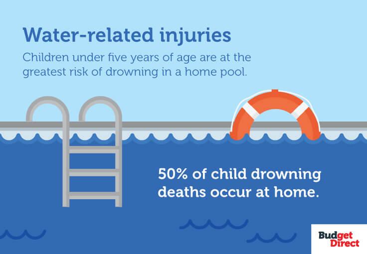 Home-Health-Hazards-2a