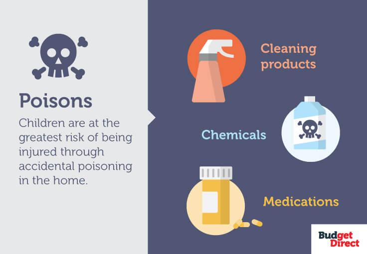 Home-Health-Hazards-2b