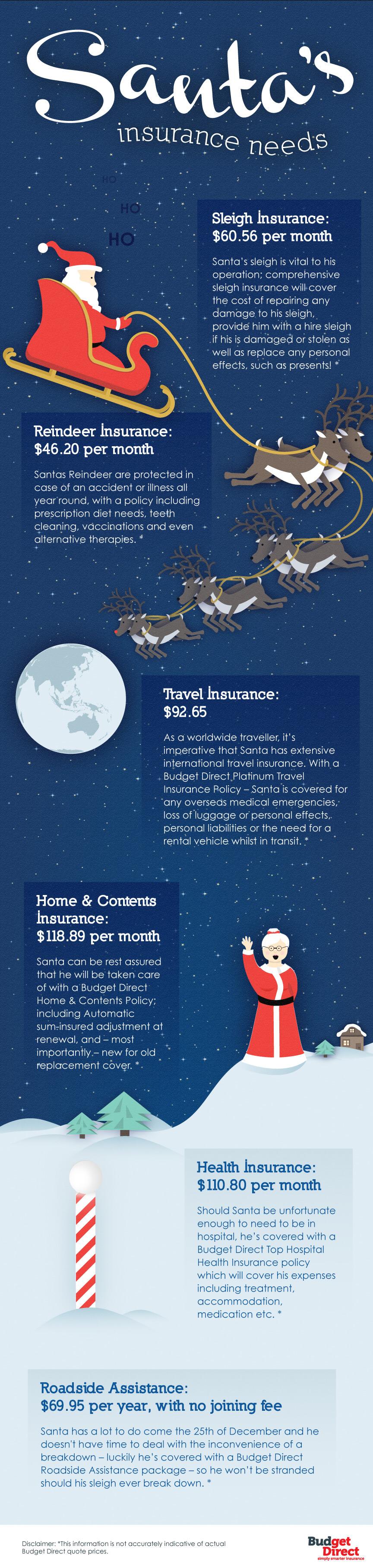 Santa-Insurance-6