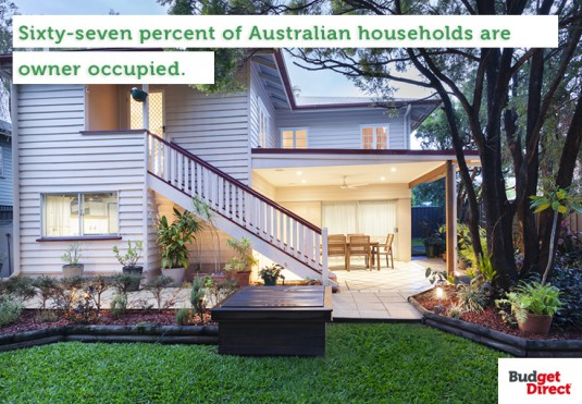 Occupied Households