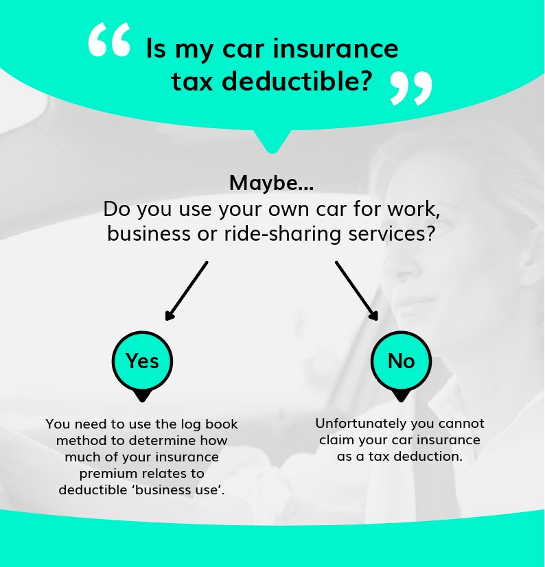 Business Use Car Insurance Cost