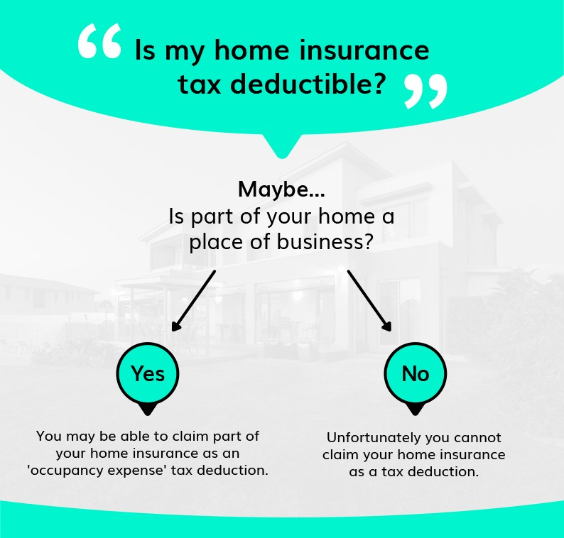 Are Insurance Payments Tax Deductible? (Infographics