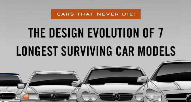 Cars-That-Never-Die-Hero