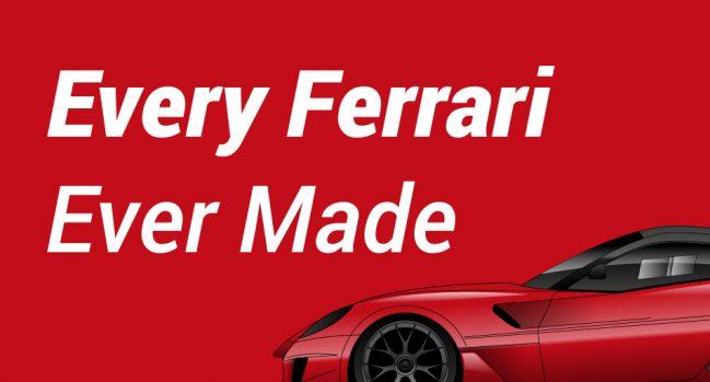 Header_Every-Ferrari-ever-made