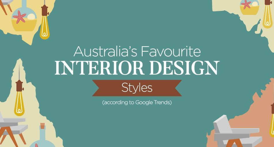 Australia S Favourite Interior Design Styles According To Google Trends Insurance Solved Blog Budget Direct
