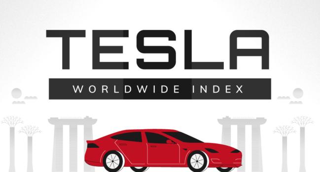 Header_Tesla-Worldwide-Index