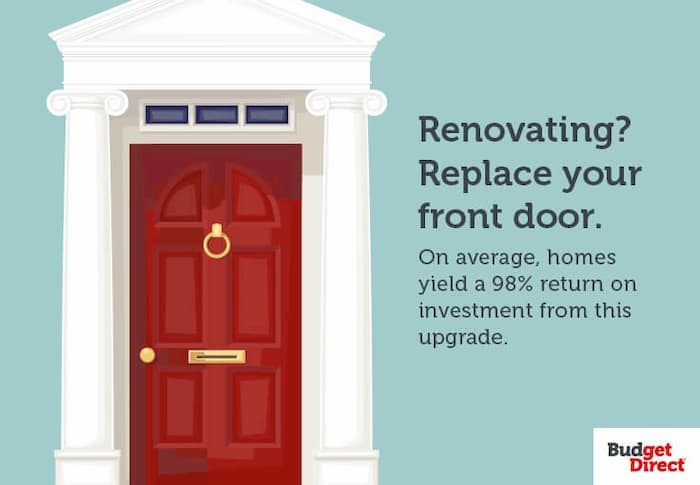 Renovating? Replace your front door. On average, homes yield a 98% return on investment from this upgrade.